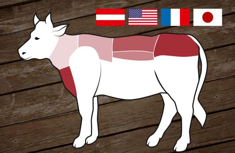 Gourmet-Rindfleisch
